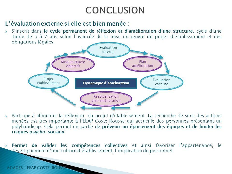 Lévaluation externe si elle est bien menée : Sinscrit dans le cycle permanent de réflexion et damélioration dune structure, cycle dune durée de 5 à 7