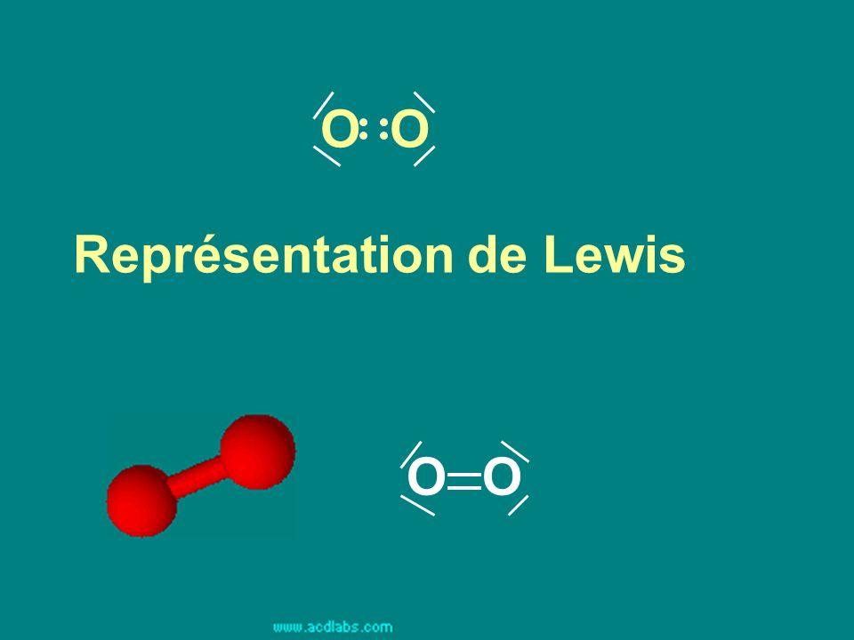 O O Représentation de Lewis O