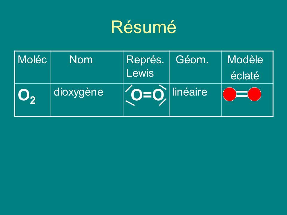 Résumé Moléc NomReprés. Lewis Géom. Modèle éclaté O2O2 dioxygène O=O linéaire