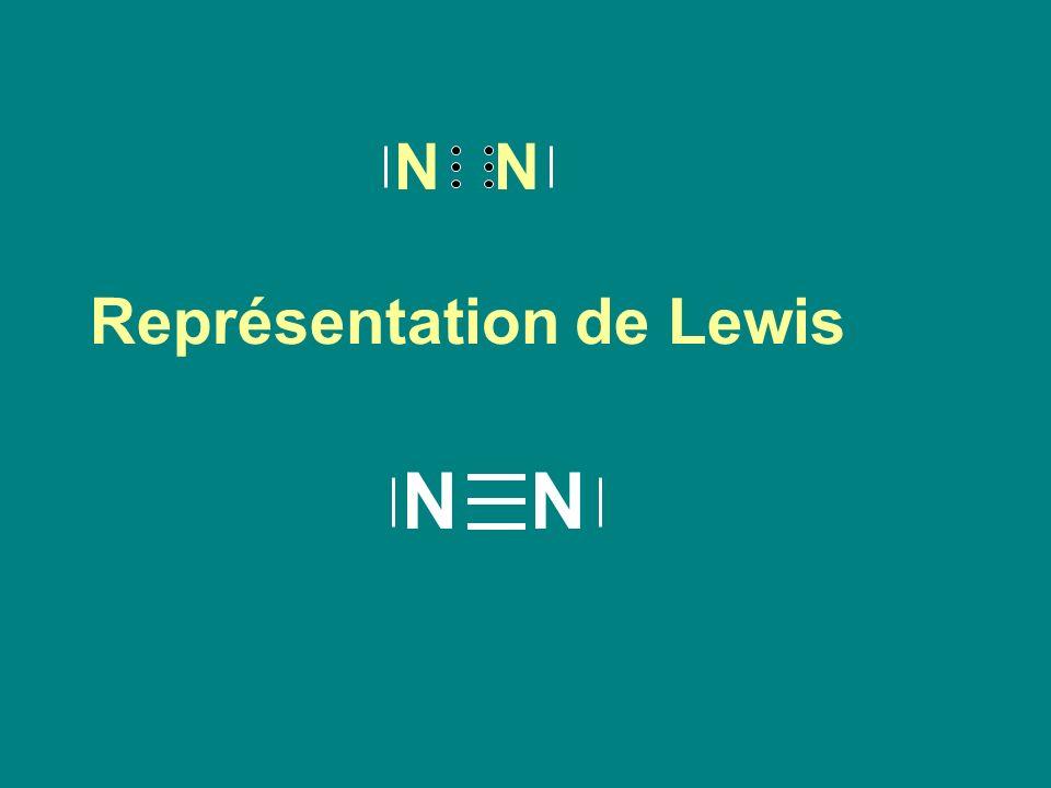 N N Représentation de Lewis N