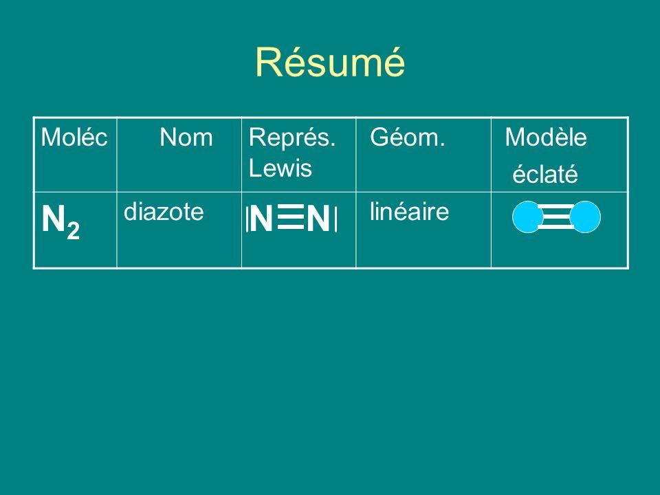 Résumé Moléc NomReprés. Lewis Géom. Modèle éclaté N2N2 diazote N linéaire