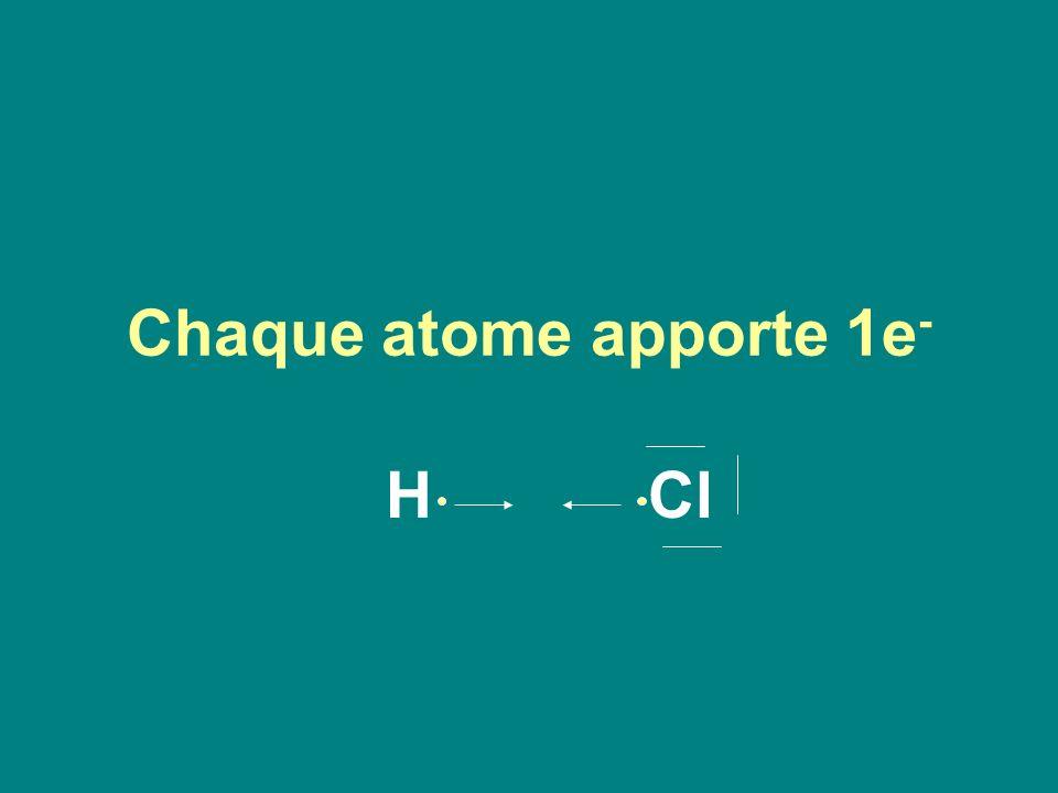 Chaque atome apporte 1e - H Cl