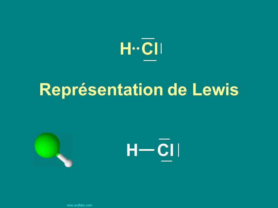 H Cl Représentation de Lewis H Cl