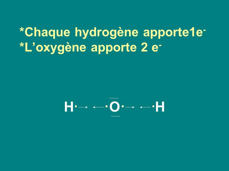 *Chaque hydrogène apporte1e - *Loxygène apporte 2 e - H O H
