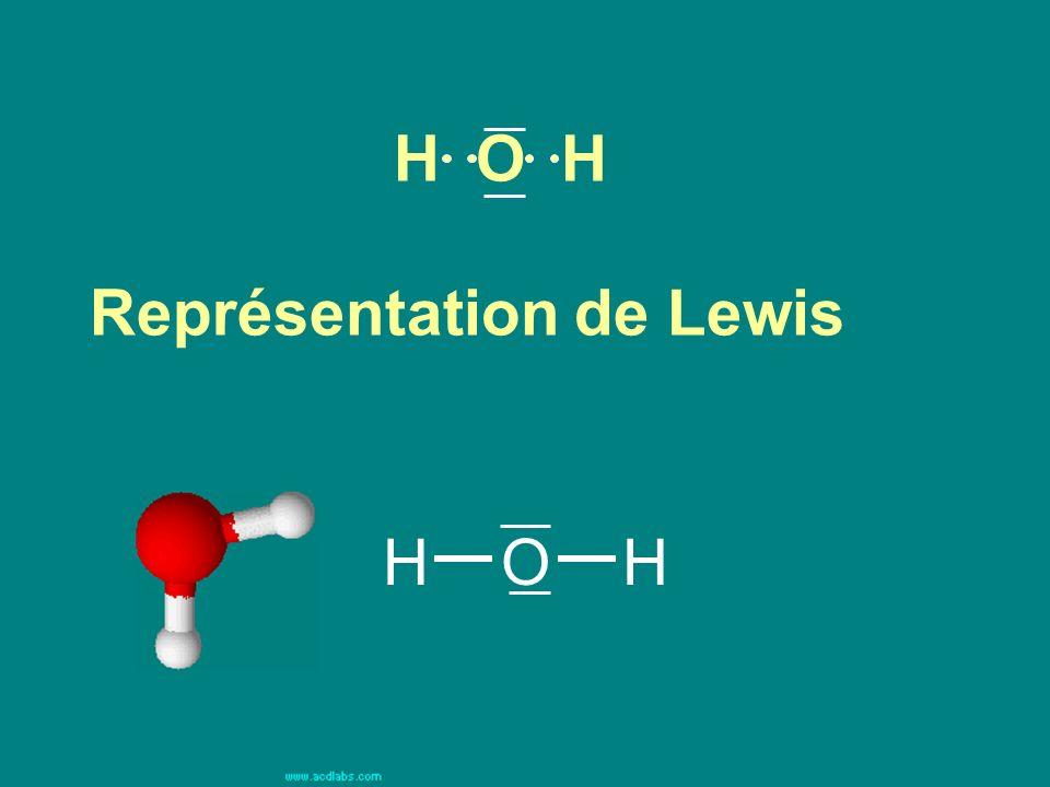 H O H Représentation de Lewis H O H