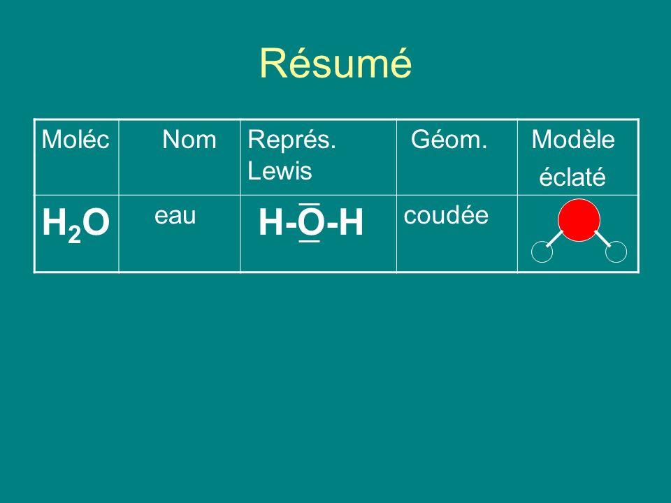 Résumé Moléc NomReprés. Lewis Géom. Modèle éclaté H2OH2O eau H-O-H coudée
