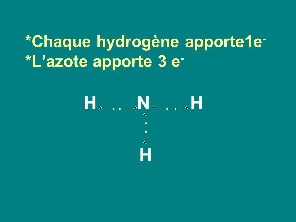 *Chaque hydrogène apporte1e - *Lazote apporte 3 e - H N H H