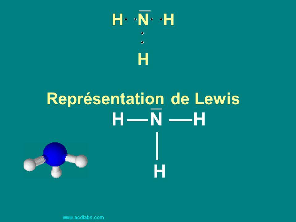H N H H Représentation de Lewis H N H H