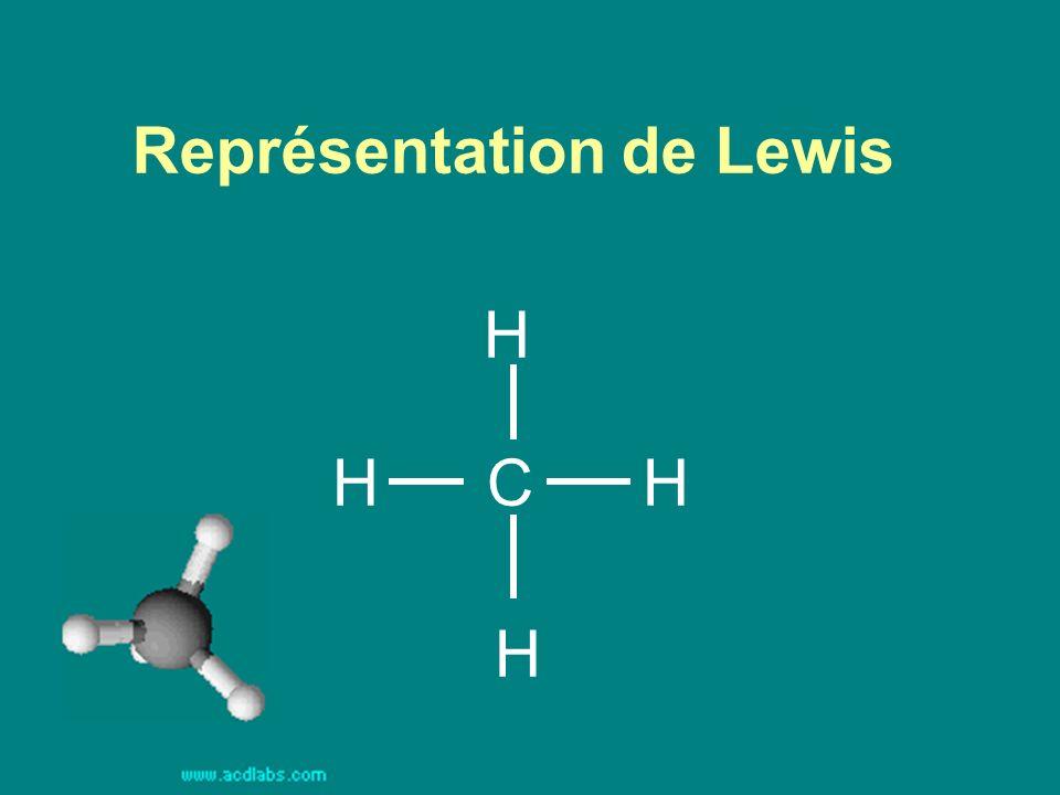 Représentation de Lewis H H C H H
