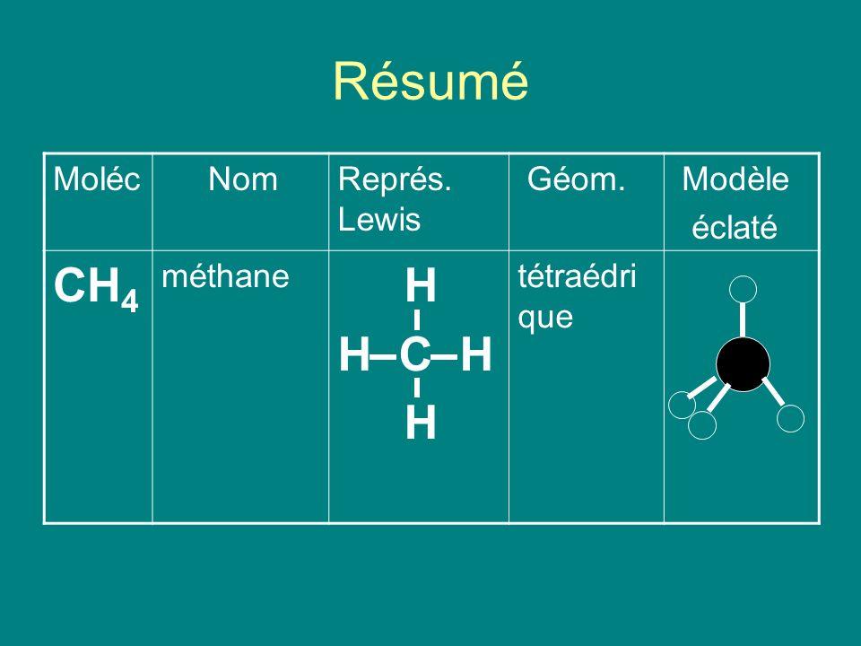 Résumé Moléc NomReprés. Lewis Géom. Modèle éclaté CH 4 méthane H H C H H tétraédri que