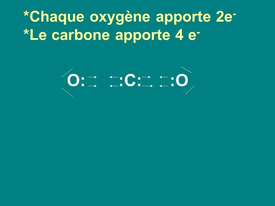 *Chaque oxygène apporte 2e - *Le carbone apporte 4 e - O: :C: :O