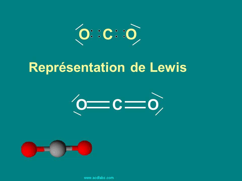 O C O Représentation de Lewis O C O