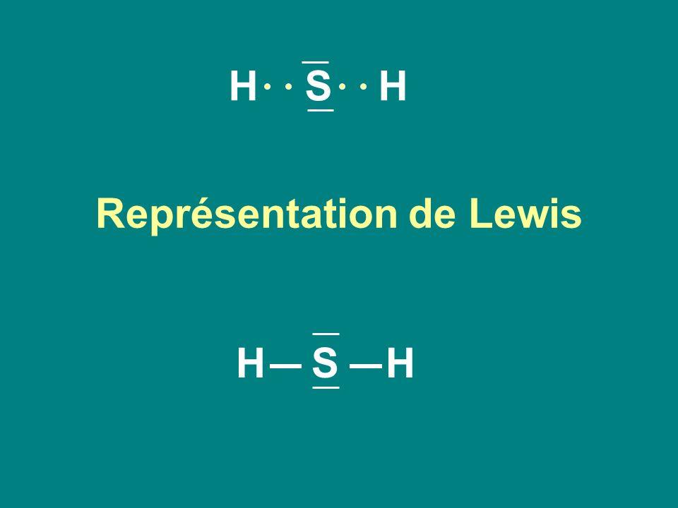 Représentation de Lewis H S H