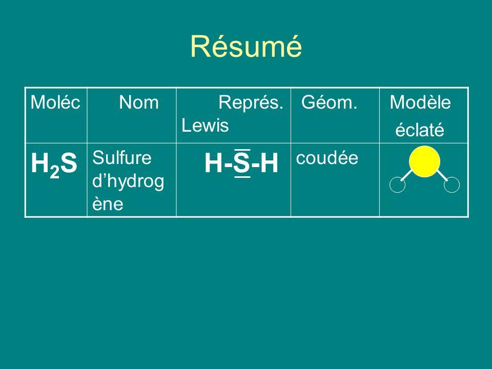 Résumé Moléc Nom Représ. Lewis Géom. Modèle éclaté H2SH2S Sulfure dhydrog ène H-S-H coudée
