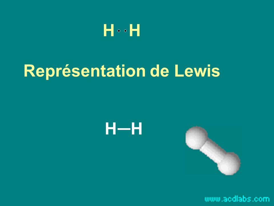 H H Représentation de Lewis H H