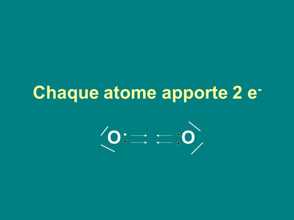Chaque atome apporte 2 e - O O