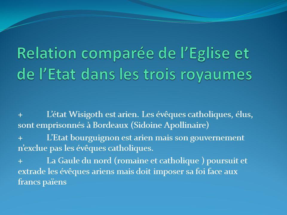 +Létat Wisigoth est arien. Les évêques catholiques, élus, sont emprisonnés à Bordeaux (Sidoine Apollinaire) +LEtat bourguignon est arien mais son gouv