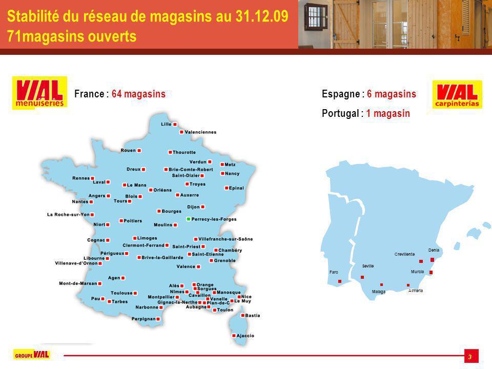 3 Stabilité du réseau de magasins au 31.12.09 71magasins ouverts France : 64 magasins Espagne : 6 magasins Portugal : 1 magasin Crevillente Murcia Denia Seville Faro Malaga Almeria