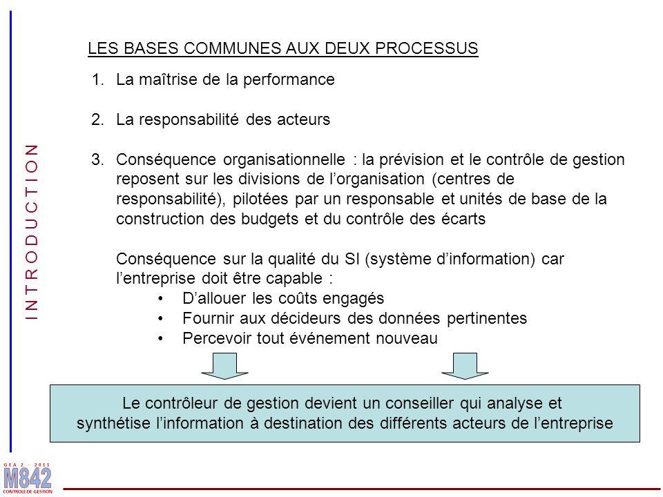 I N T R O D U C T I O N LES BASES COMMUNES AUX DEUX PROCESSUS 1.La maîtrise de la performance 2.La responsabilité des acteurs 3.Conséquence organisati