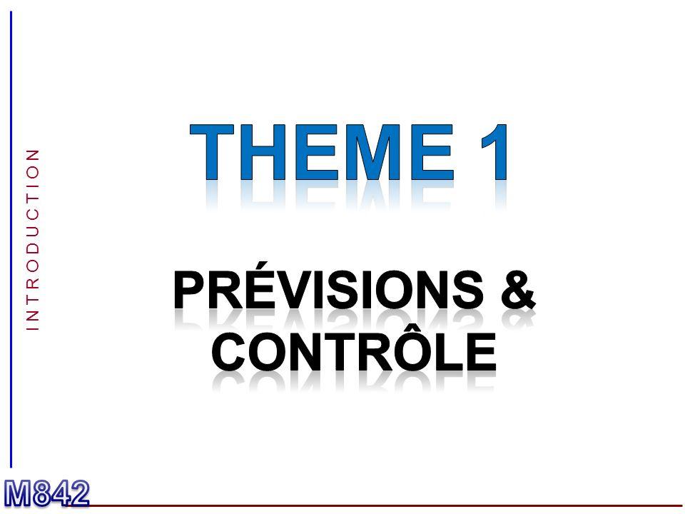 PREVISION ET CONTRÔLE : DEUX PROCESSUS COMPLEMENTAIRES Un processus de prévision et de gestion budgétaire : PrévisionPlans daction BUDGETISATION La prévision répond aux questions suivantes : Quels sont les objectifs à court terme de lorganisation .