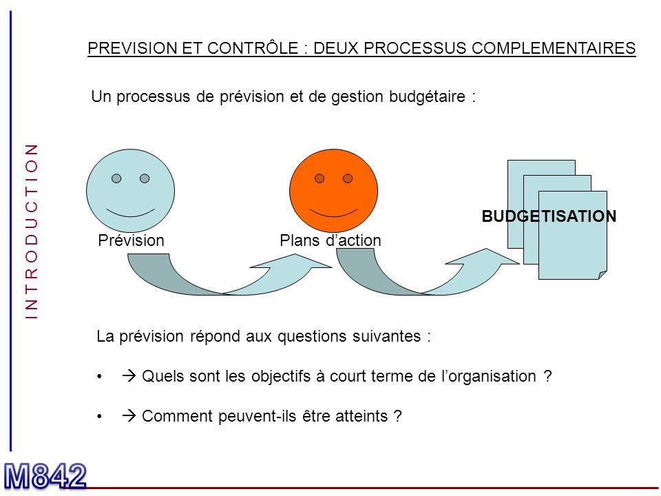PREVISION ET CONTRÔLE : DEUX PROCESSUS COMPLEMENTAIRES Un processus de prévision et de gestion budgétaire : PrévisionPlans daction BUDGETISATION La pr