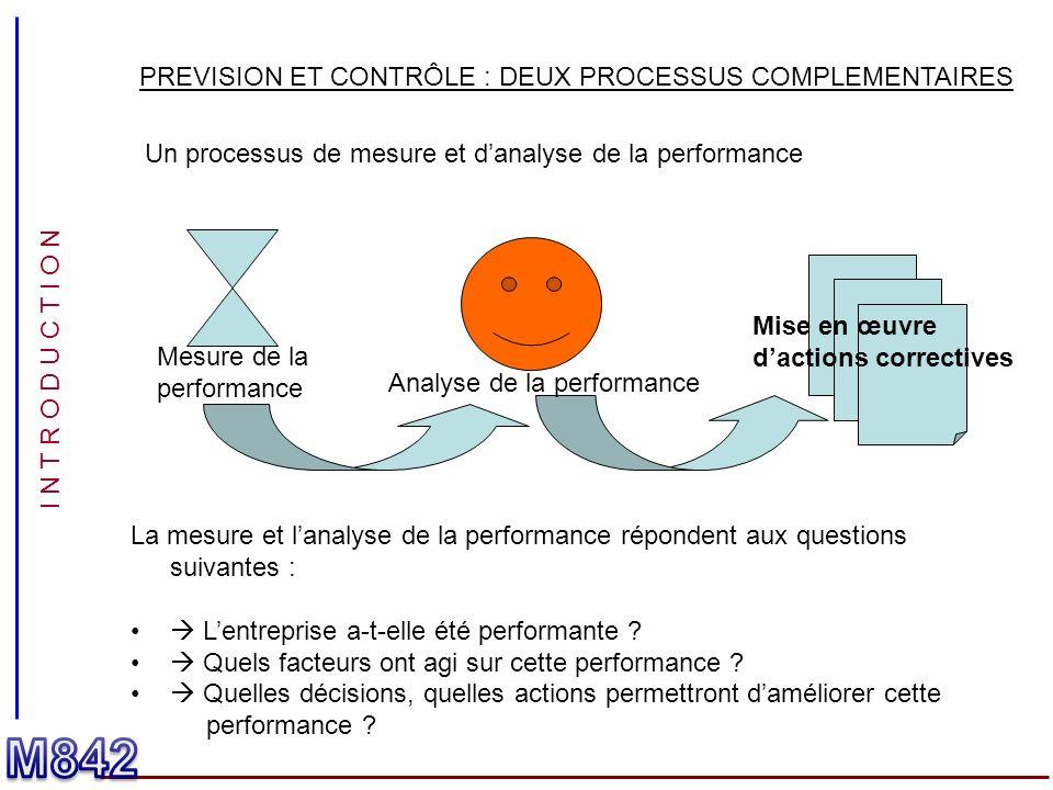 I N T R O D U C T I O N PREVISION ET CONTRÔLE : DEUX PROCESSUS COMPLEMENTAIRES Un processus de mesure et danalyse de la performance Mesure de la perfo