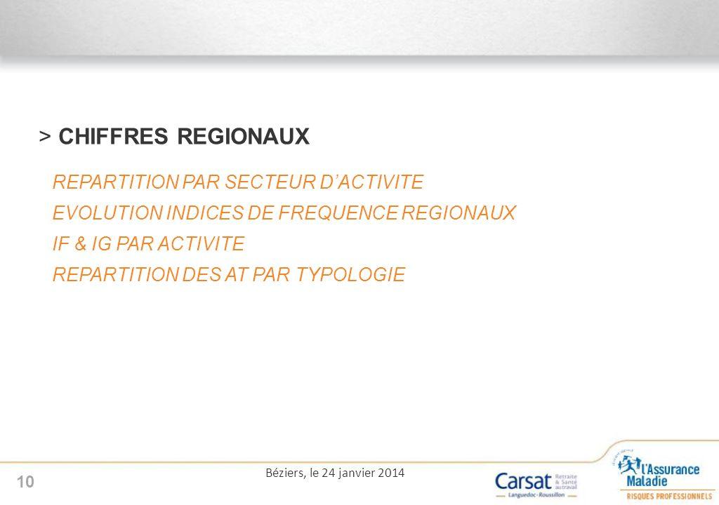 >CHIFFRES REGIONAUX REPARTITION PAR SECTEUR DACTIVITE EVOLUTION INDICES DE FREQUENCE REGIONAUX IF & IG PAR ACTIVITE REPARTITION DES AT PAR TYPOLOGIE 10 Béziers, le 24 janvier 2014