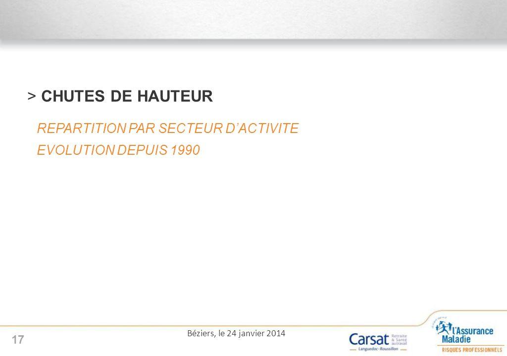 >CHUTES DE HAUTEUR REPARTITION PAR SECTEUR DACTIVITE EVOLUTION DEPUIS 1990 17 Béziers, le 24 janvier 2014