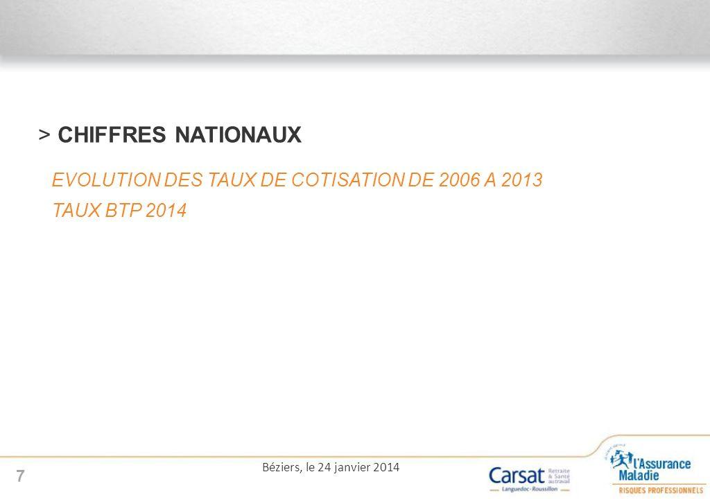 >CHIFFRES NATIONAUX EVOLUTION DES TAUX DE COTISATION DE 2006 A 2013 TAUX BTP 2014 7 Béziers, le 24 janvier 2014