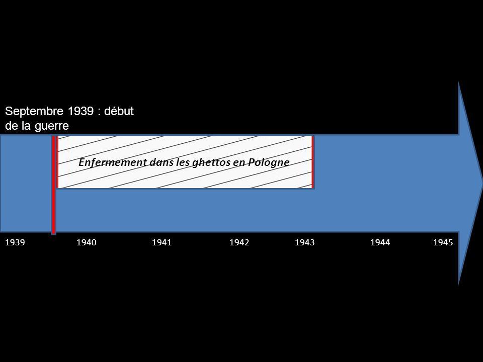 1939 1940 1941 1942 1943 1944 1945 Enfermement dans les ghettos en Pologne Septembre 1939 : début de la guerre