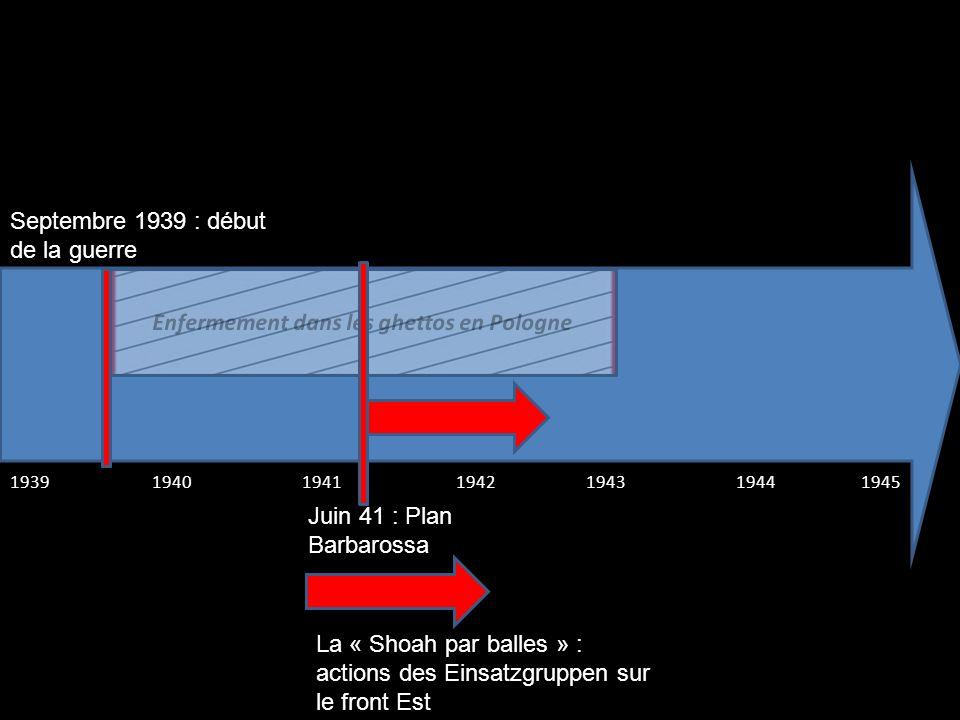 1939 1940 1941 1942 1943 1944 1945 Enfermement dans les ghettos en Pologne Septembre 1939 : début de la guerre Juin 41 : Plan Barbarossa La « Shoah pa