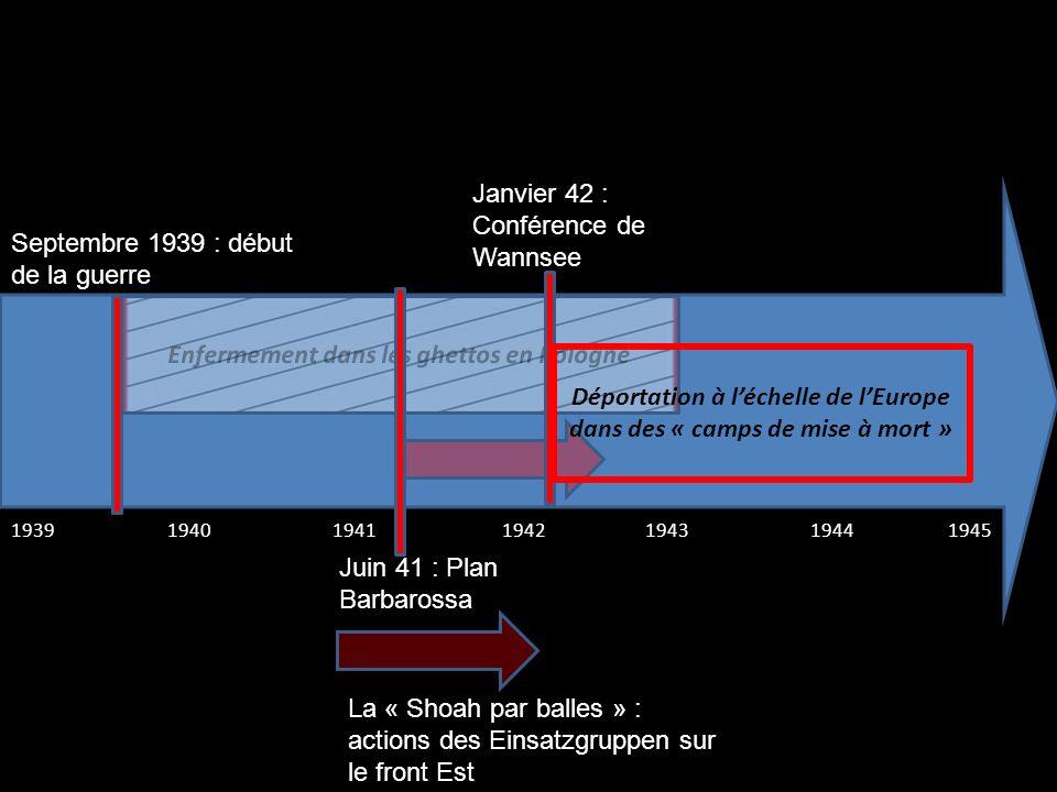 La « Shoah par balles » : actions des Einsatzgruppen sur le front Est 1939 1940 1941 1942 1943 1944 1945 Enfermement dans les ghettos en Pologne Septe