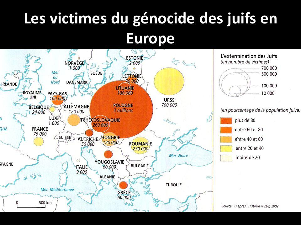 Les victimes du génocide des juifs en Europe