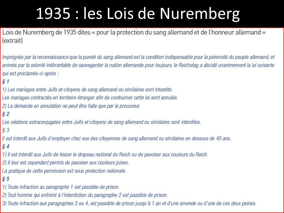 1935 : les Lois de Nuremberg