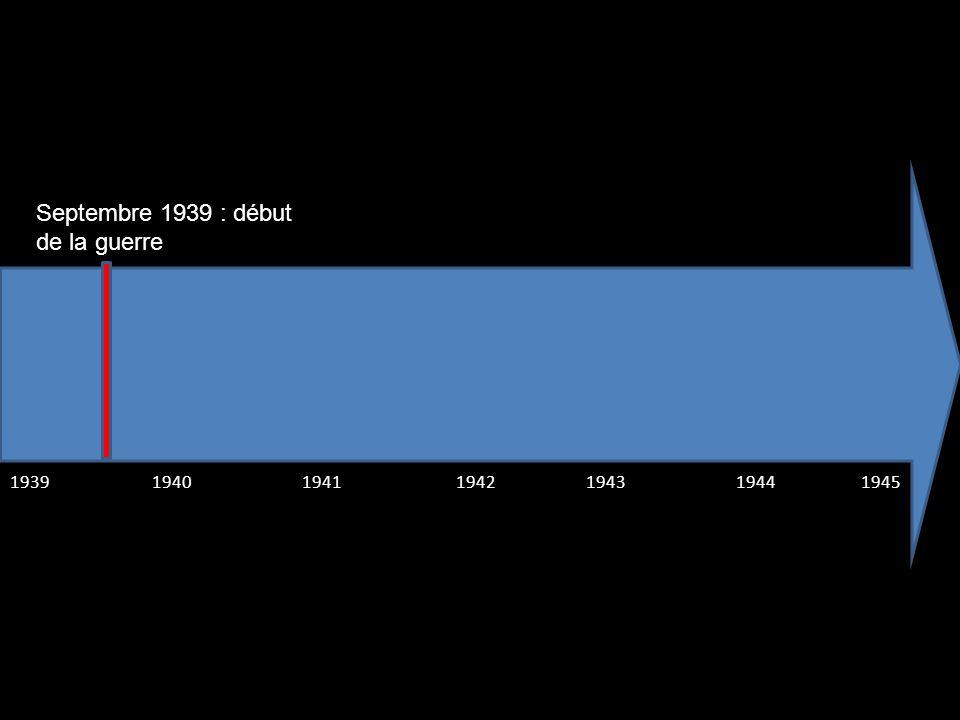 1939 1940 1941 1942 1943 1944 1945 Enfermement dans les ghettos en Pologne Septembre 1939 : début de la guerre Juin 41 : Plan Barbarossa La « Shoah par balles » : actions des Einsatzgruppen sur le front Est
