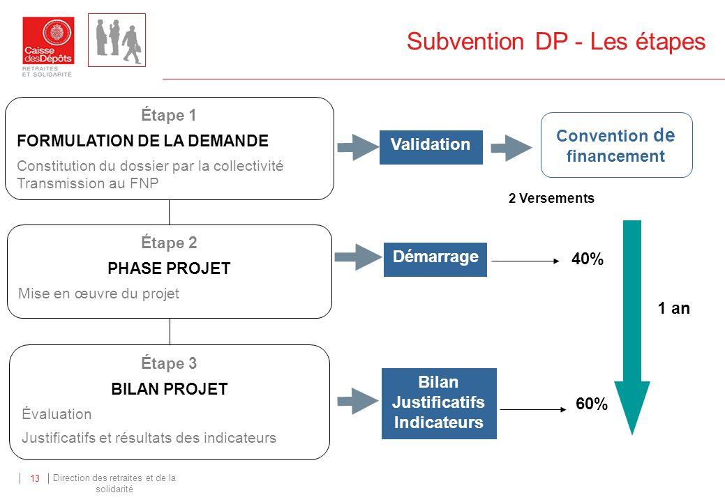 Direction des retraites et de la solidarité 13 Subvention DP - Les étapes Convention de financement Étape 1 FORMULATION DE LA DEMANDE Constitution du