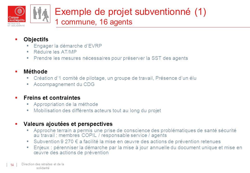 Direction des retraites et de la solidarité 14 Exemple de projet subventionné (1) 1 commune, 16 agents Objectifs Engager la démarche dEVRP Réduire les