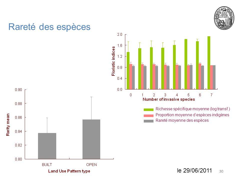 3018 juin 2010 Rareté des espèces Richesse spécifique moyenne (log transf.) Rareté moyenne des espèces Proportion moyenne despèces indigènes le 29/06/2011