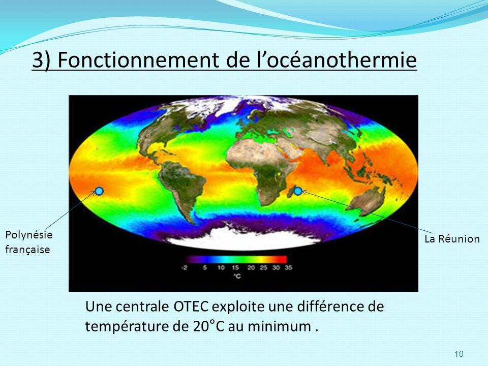 Une centrale OTEC exploite une différence de température de 20°C au minimum. Polynésie française La Réunion 3) Fonctionnement de locéanothermie 10