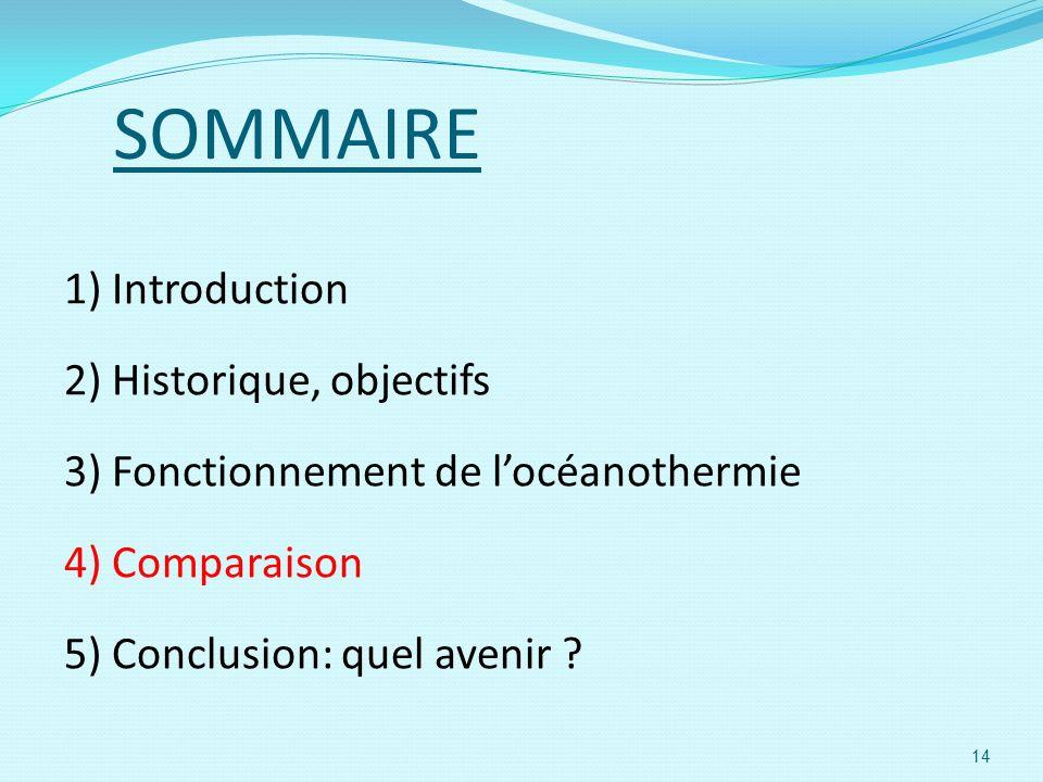 SOMMAIRE 1) Introduction 2) Historique, objectifs 3) Fonctionnement de locéanothermie 4) Comparaison 5) Conclusion: quel avenir ? 14