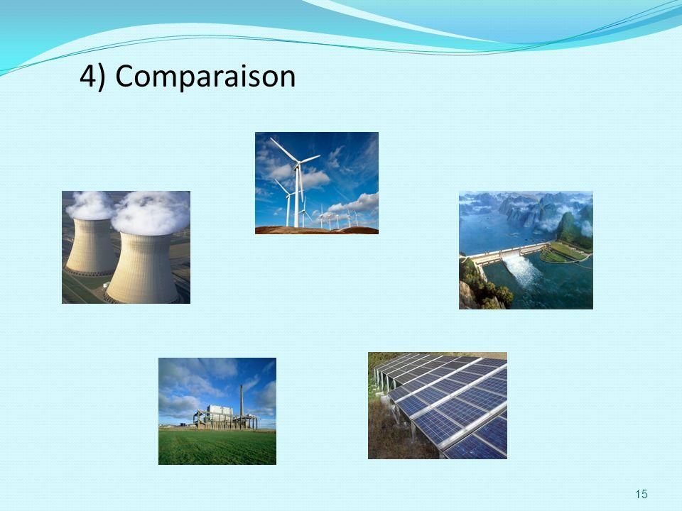 4) Comparaison 15