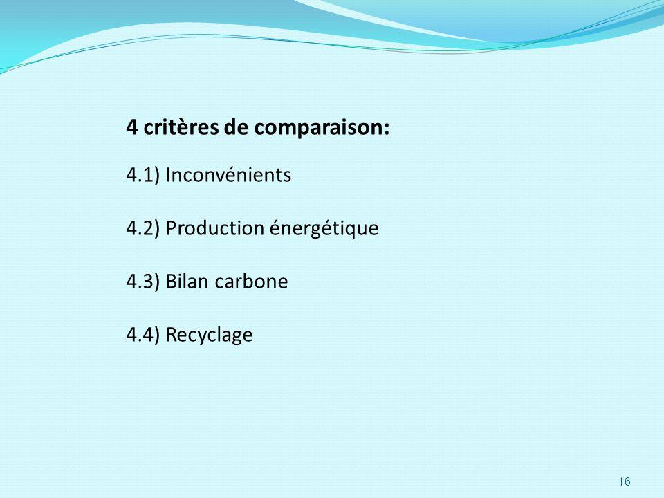 4 critères de comparaison: 4.1) Inconvénients 4.2) Production énergétique 4.3) Bilan carbone 4.4) Recyclage 16