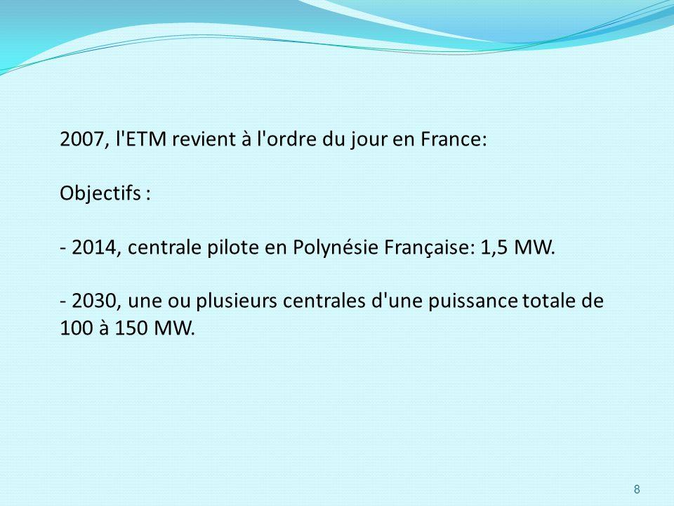 2007, l'ETM revient à l'ordre du jour en France: Objectifs : - 2014, centrale pilote en Polynésie Française: 1,5 MW. - 2030, une ou plusieurs centrale