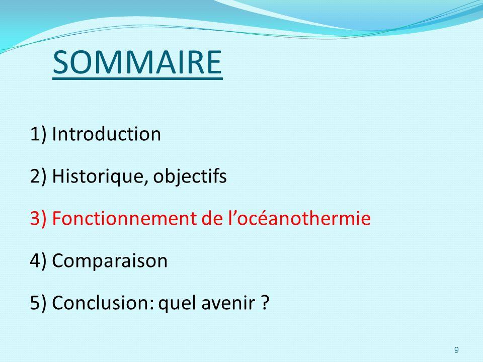 SOMMAIRE 1) Introduction 2) Historique, objectifs 3) Fonctionnement de locéanothermie 4) Comparaison 5) Conclusion: quel avenir ? 9