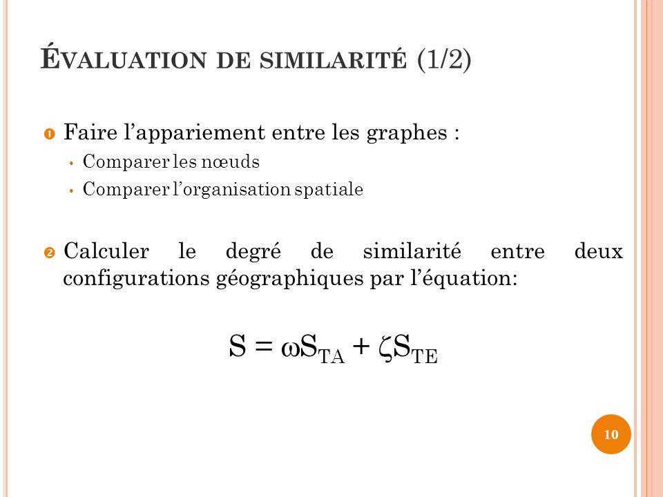 É VALUATION DE SIMILARITÉ (1/2) Faire lappariement entre les graphes : Comparer les nœuds Comparer lorganisation spatiale Calculer le degré de similar