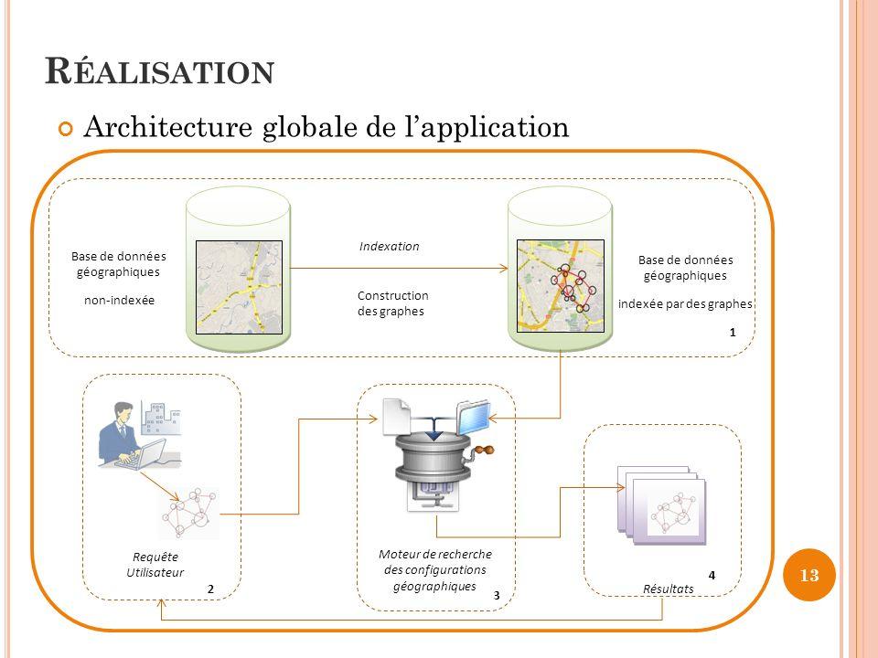 R ÉALISATION Architecture globale de lapplication 13 Base de données géographiques non-indexée Base de données géographiques indexée par des graphes Construction des graphes Indexation Requête Utilisateur 1 2 Moteur de recherche des configurations géographiques 3 Résultats 4
