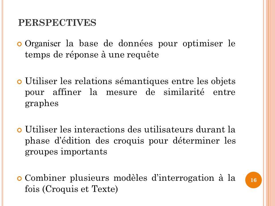 PERSPECTIVES Organiser la base de données pour optimiser le temps de réponse à une requête Utiliser les relations sémantiques entre les objets pour af