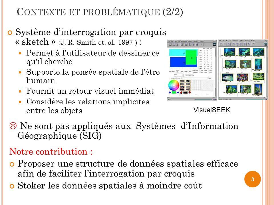 C ONTEXTE ET PROBLÉMATIQUE (2/2) Système dinterrogation par croquis « sketch » (J. R. Smith et. al. 1997 ) : Permet à lutilisateur de dessiner ce qu'i