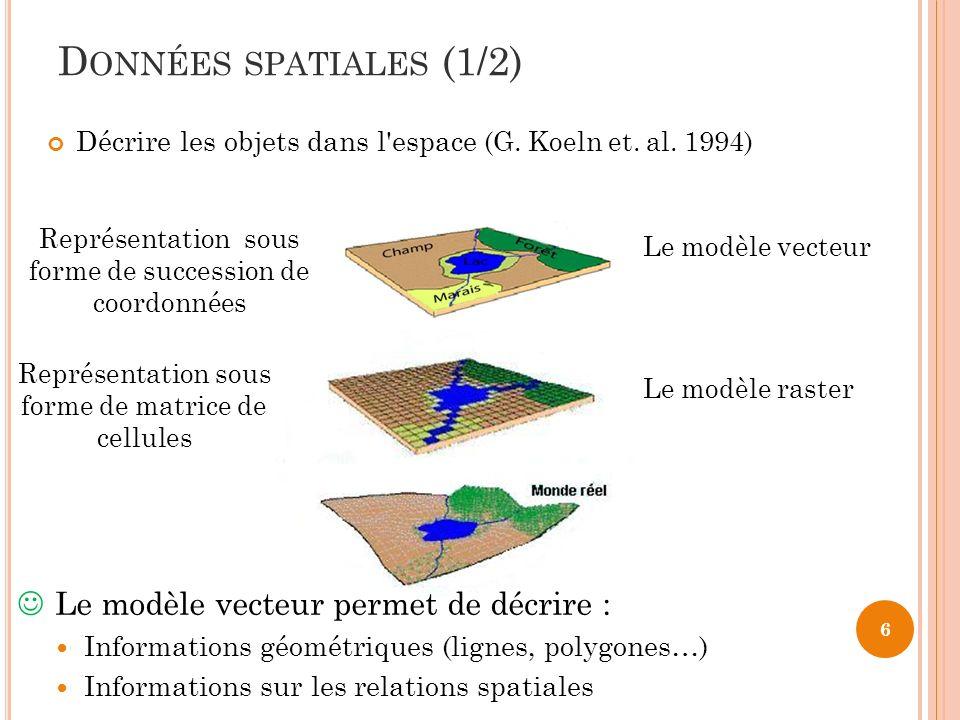 D ONNÉES SPATIALES (1/2) 6 Décrire les objets dans l'espace (G. Koeln et. al. 1994) Le modèle vecteur Représentation sous forme de succession de coord