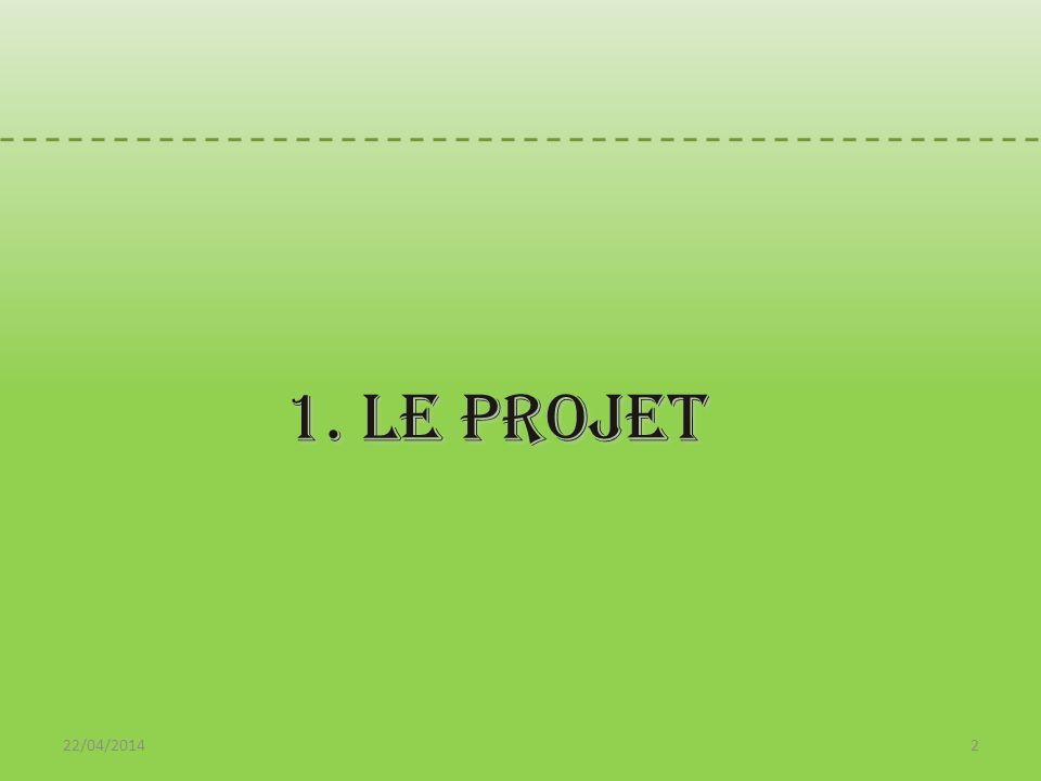 22/04/20142 1. Le PROJET